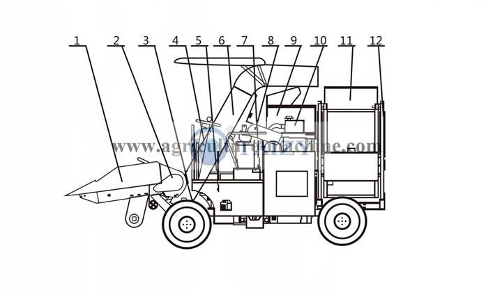 maize harvester structure