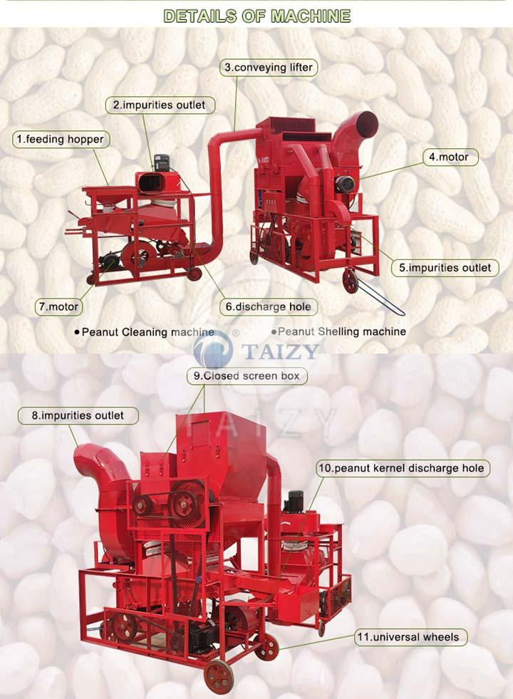 combined peanut shelling and cleaning machine structure