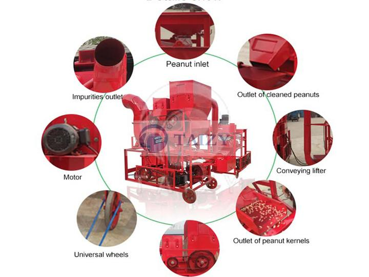 Combined peanut cleaning and shelling machine