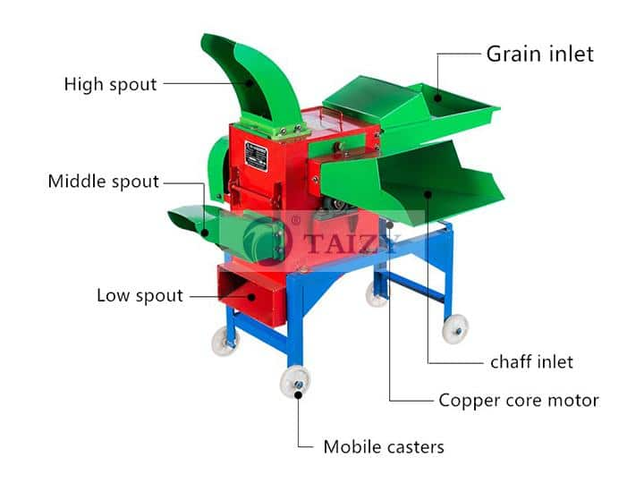 the structure of combine chaff cutter and grinder