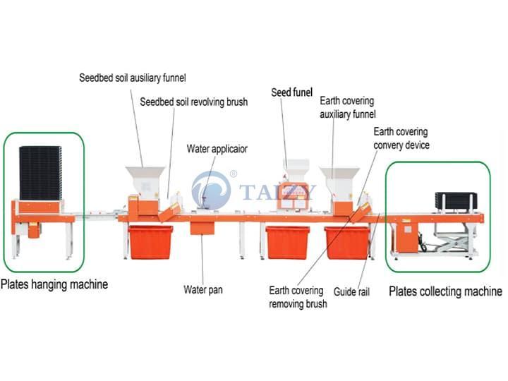 Rice nursery seedling machine 1