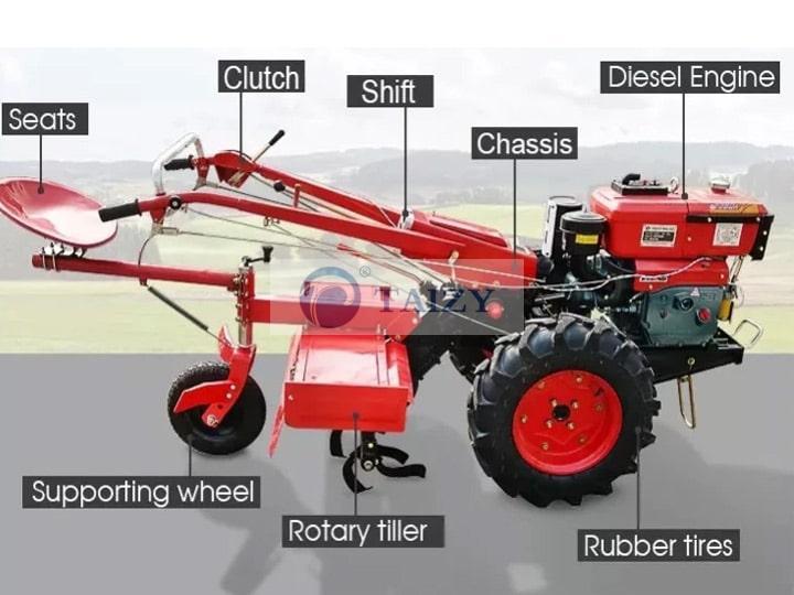 Diesel-Walking-Tractor-Structure-diagram